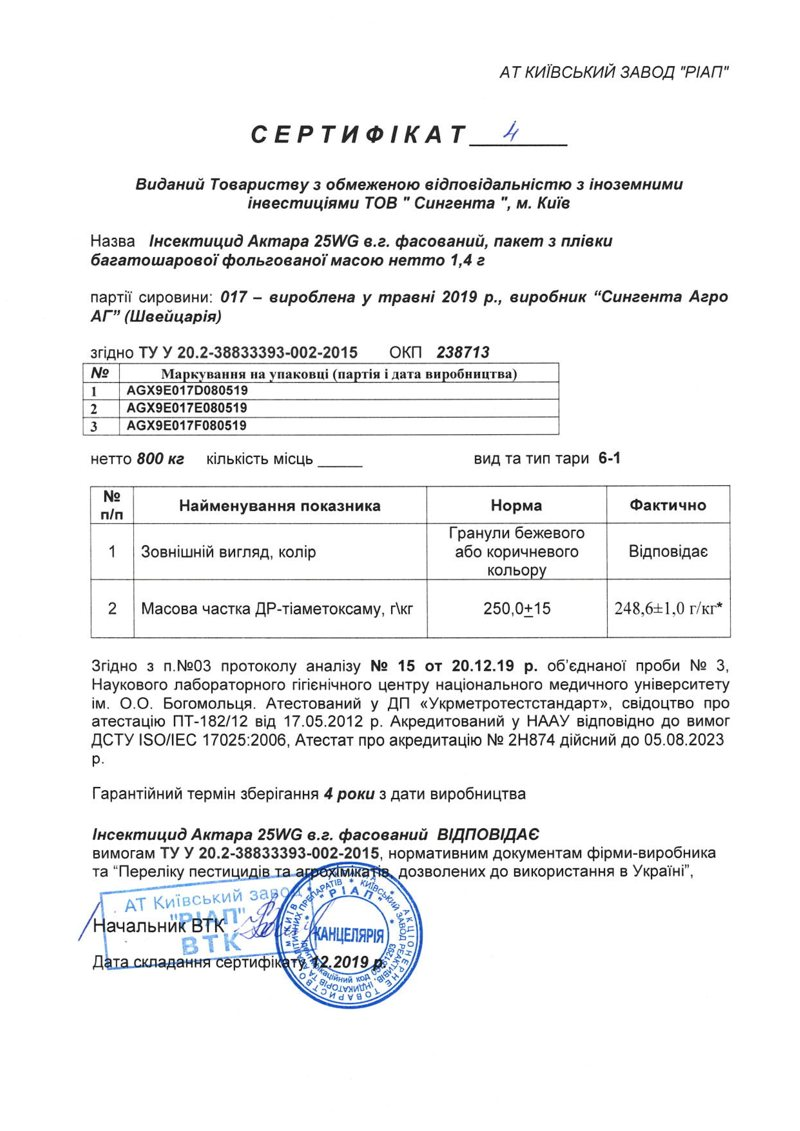 Сертификат инсектицид Актара 25WG Syngenta